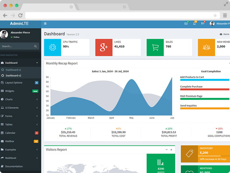 Free Bootstrap 3 HTML5 Admin Panel Dashboard Back End Template