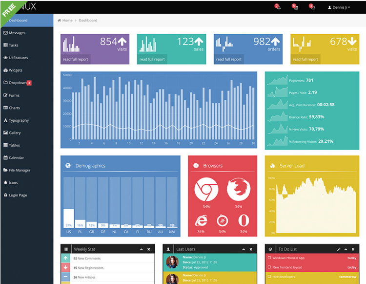 Top 10+ Free Admin Dashboard Backend Bootstrap HTML5