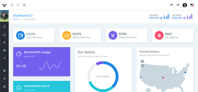 Best Bootstrap 4 Templates in 2018 | Download The High