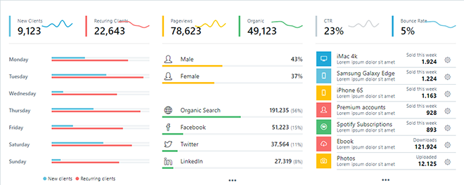 free Bootstrap 4 admin template