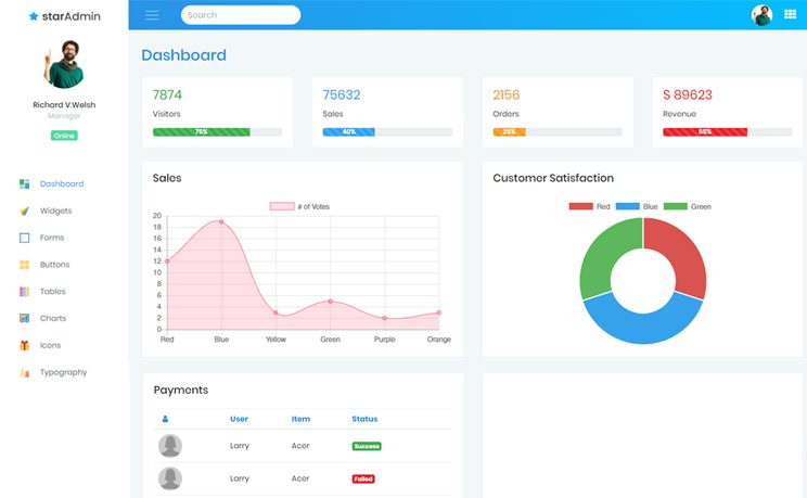 Free Bootstrap Admin Dashboard Template Download ThemeWagon - Customer dashboard template