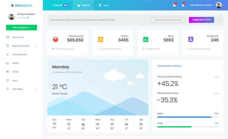 Free Bootstrap 4 Admin Dashboard Template Download 2017 Themewagon