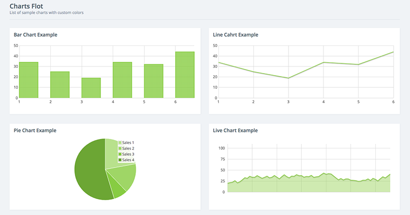 bootstrap 4 free admin template