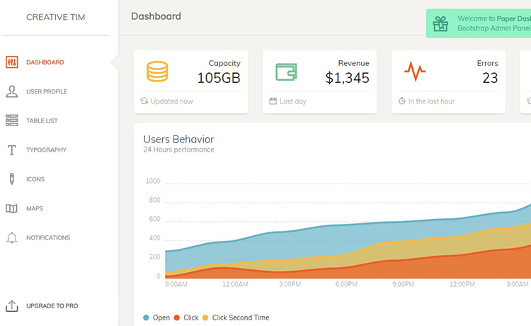 30 best free dashboard templates for amazing admins 2018 colorlib.