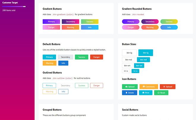 Free Bootstrap 4 Admin Dashboard