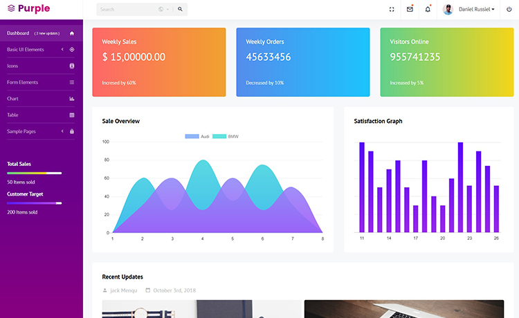 Brand New Free Bootstrap Admin Dashboard Template Purple Admin - Customer dashboard template