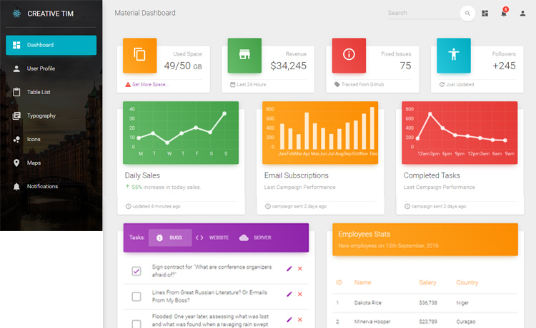 Simple And Lightweight Free Material UI Admin Template - Simple dashboard html template