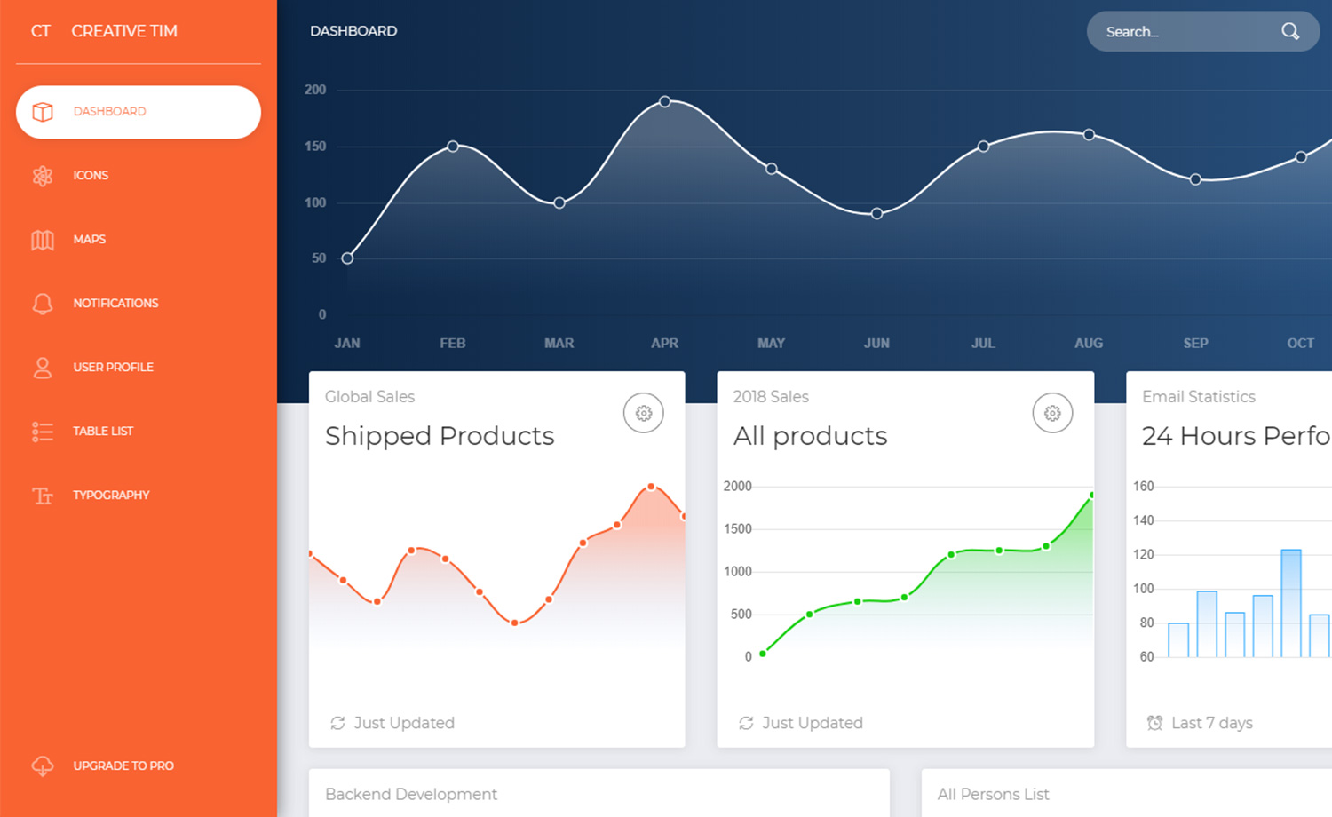 Download Eye Catchy Lightweight Free Bootstrap 4 Backend Admin