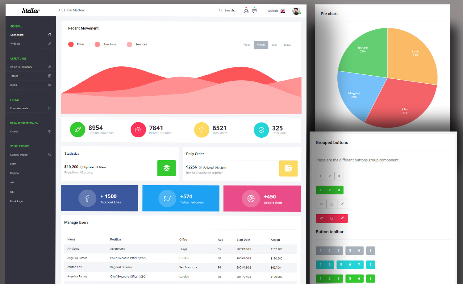 Free Bootstrap 4 Web Application Dashboard Template with Beautiful