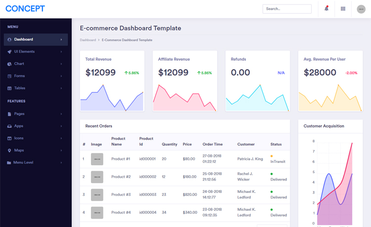 Concept Free Bootstrap 4 HTML5 Admin Template For Web Applications