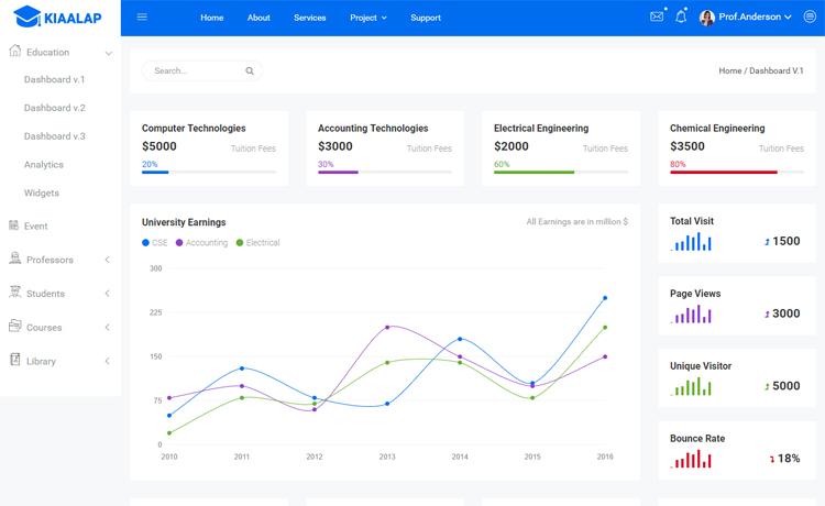 Kiaalap-Free Bootstrap HTML5 admin dashboard template