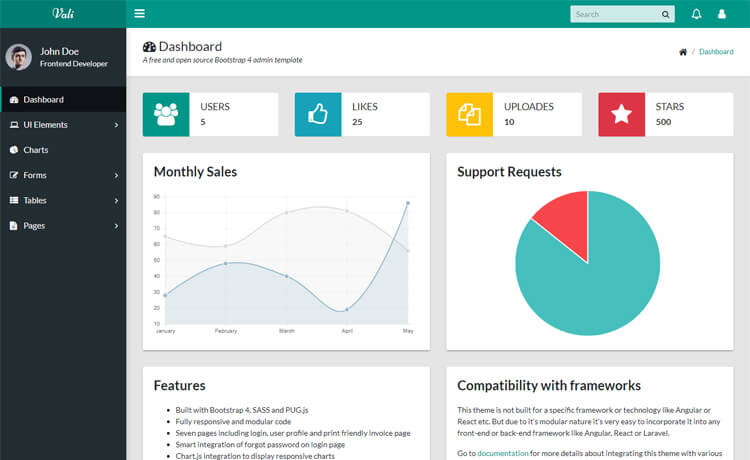 Free modular Bootstrap 4 admin dashboard template