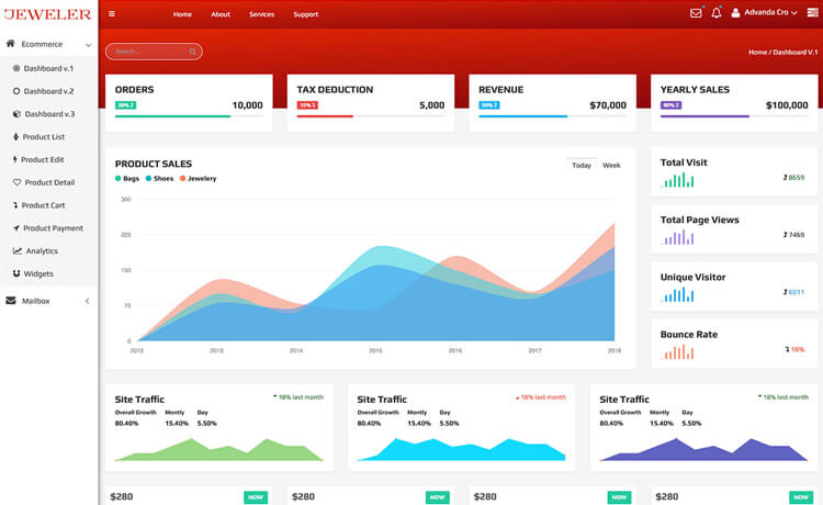 Free Bootstrap admin dashboard template