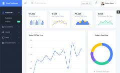 Free Bootstrap 4 HTML5 admin dashboard template