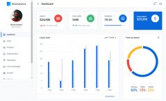 Admin Dashboard Bootstrap Templates with Graphs & Charts & More